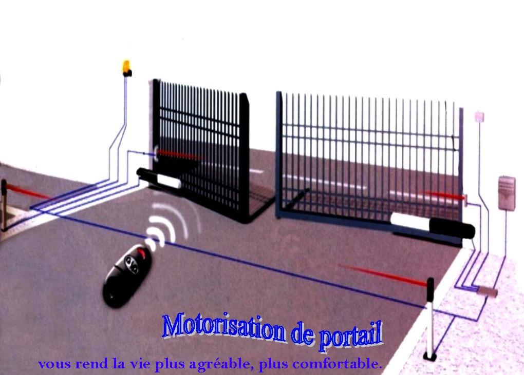 Motorisation portail coulissant solaire motorisation portail solaire coulissant orea avidsen - Motorisation portail solaire ...